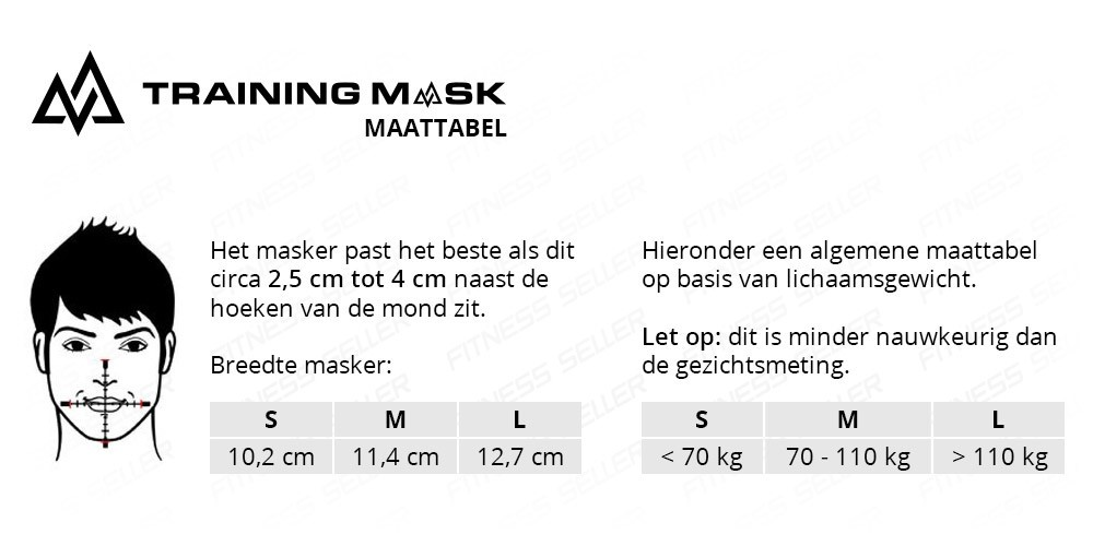 Maattabel voor het Elevation Training Mask 3.0