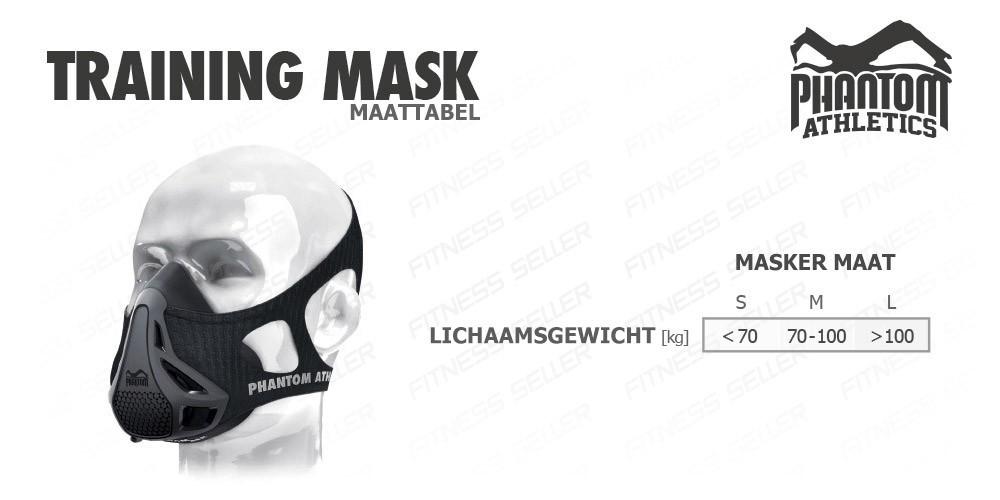 Maattabel voor het Phantom Training Mask